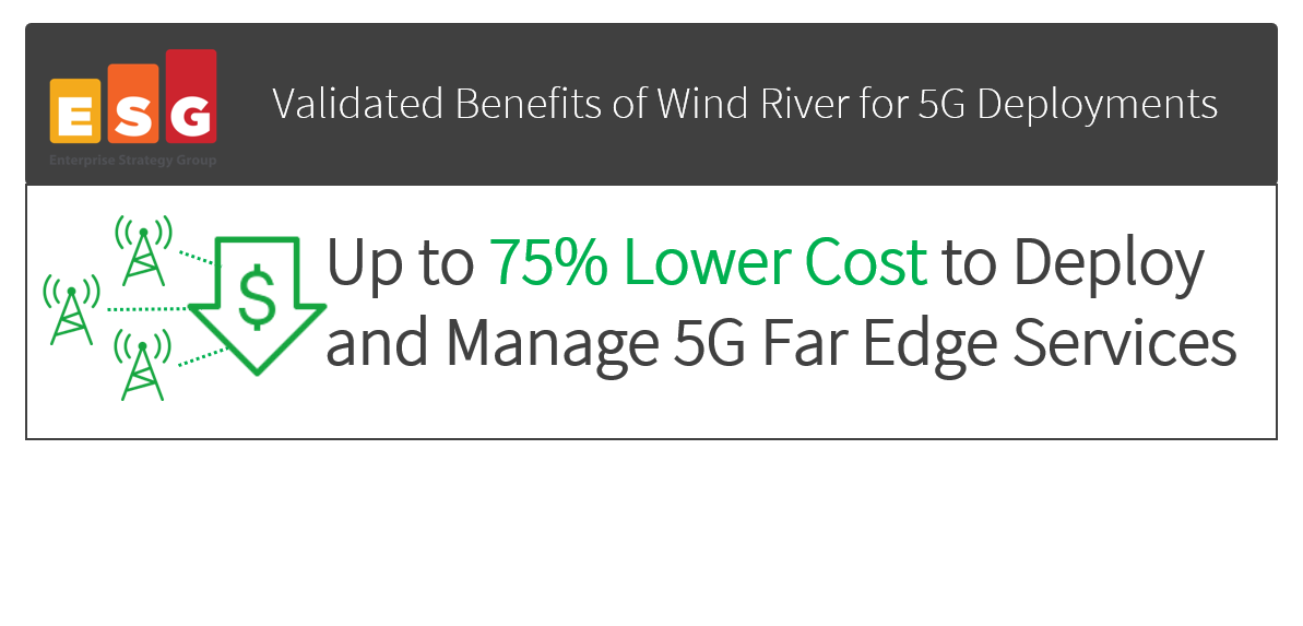 Solving 5G Edge Cloud Problems With More Features, 25% of the Cost